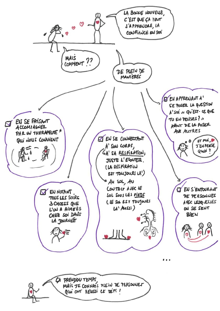 manueladestinationdeceux-quisesententdifferentsAliceBrowaeys-021