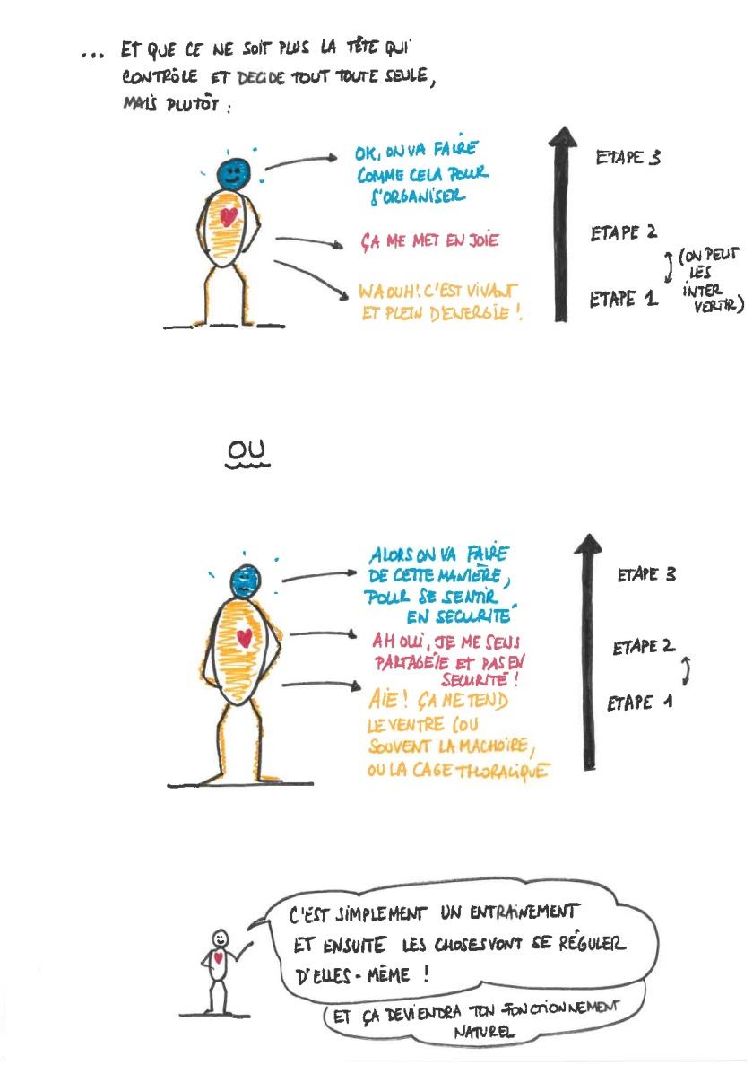 manueladestinationdeceux-quisesententdifferentsAliceBrowaeys-042